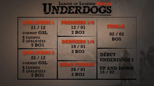 Underdogs LOL